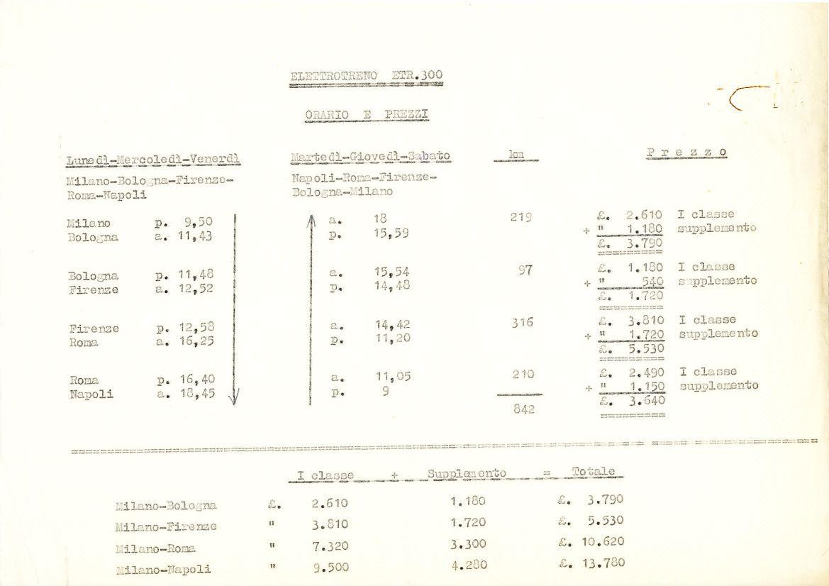 Le tariffe dell'Etr 300, 1953.