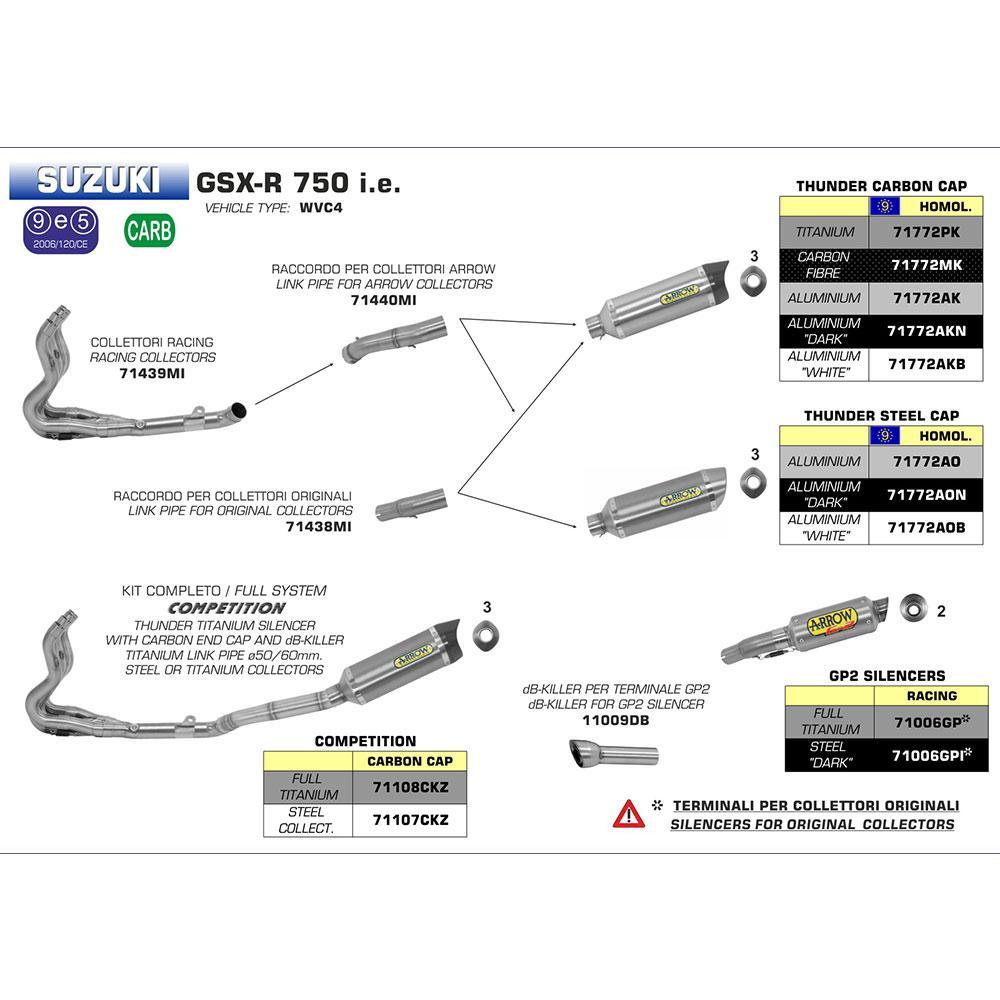 Arrow Suzuki GSX-R 600/750 Original Collectors Stainless Link Pipe