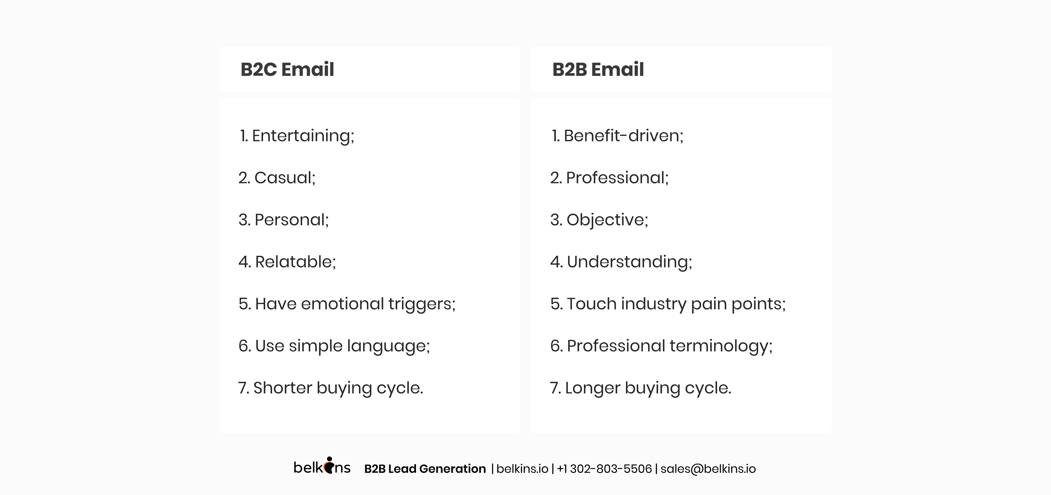 The-difference-between-B2C-emails-and-B2B-emails