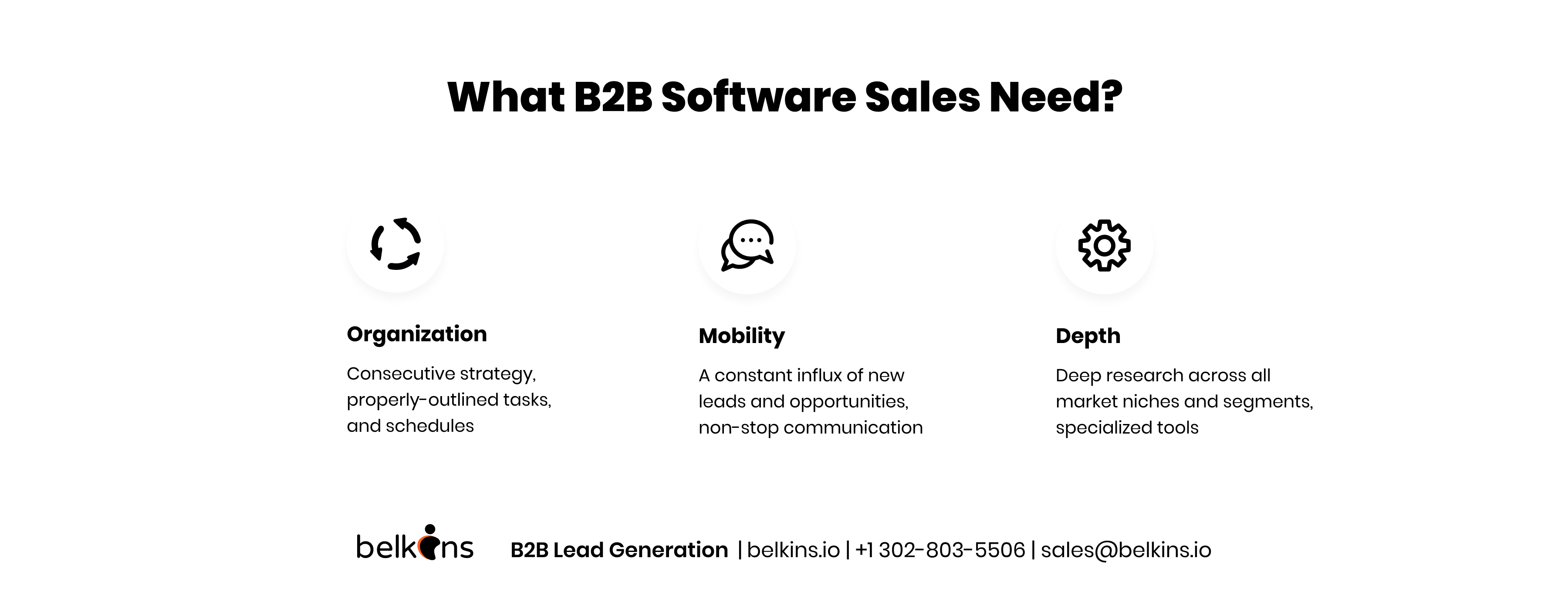 B2B-software-sales-need-Organization-Mobility-Depth