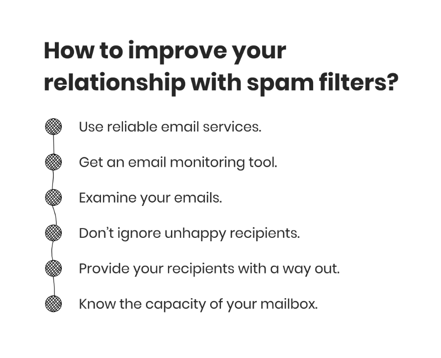 spam filters