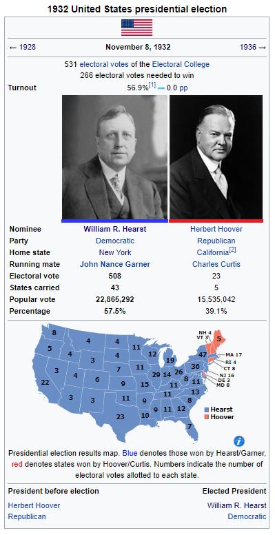 1932ElectionATL.png