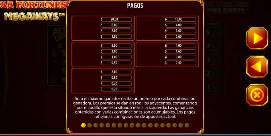 88 Fortunes Megaways slot game