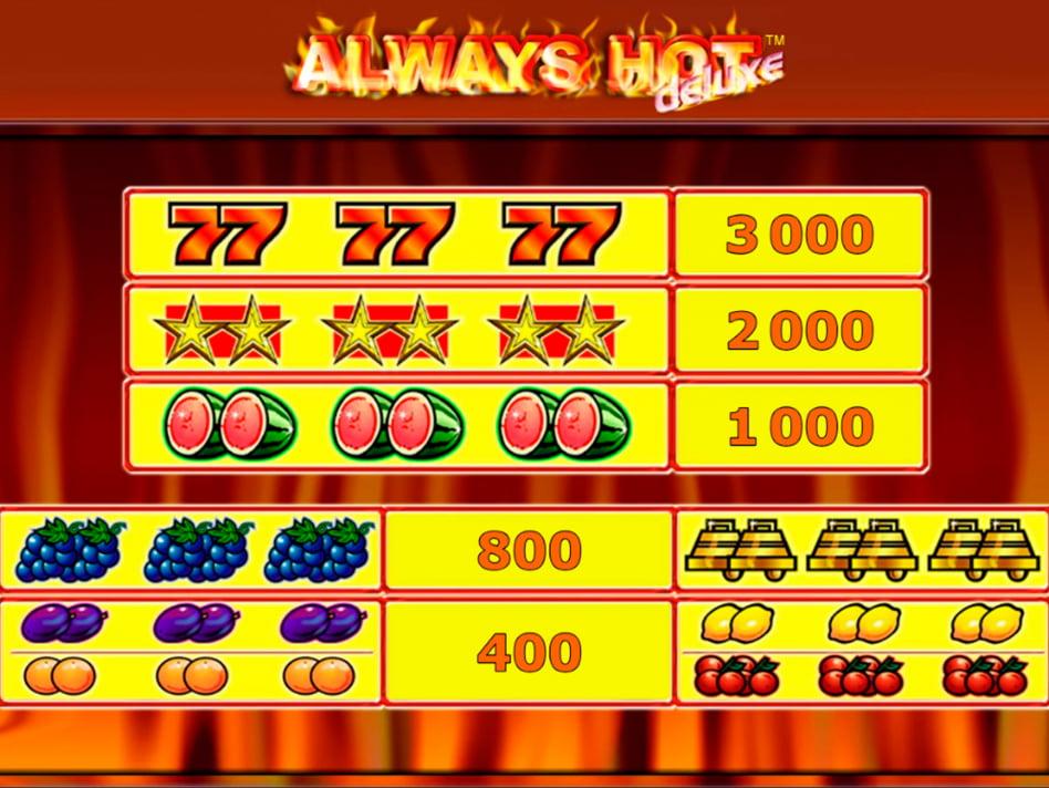 Always Hot deluxe slot game