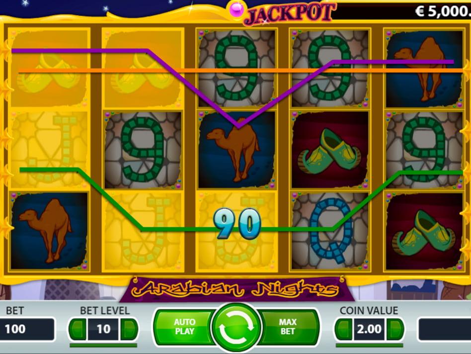 Arabian Nights slot game