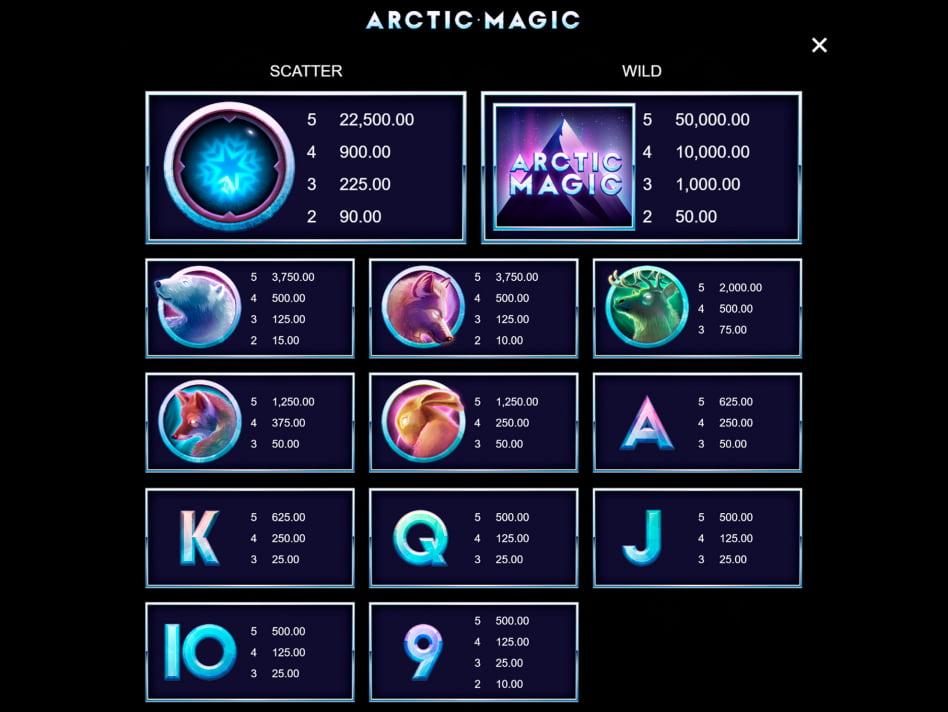 Arctic Magic slot game