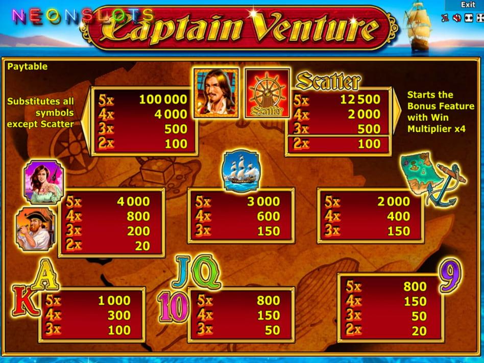 Captain Venture slot game