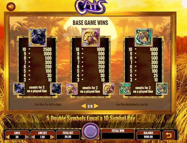 Cats slot game