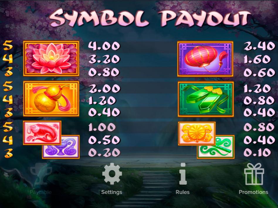 Chi slot game