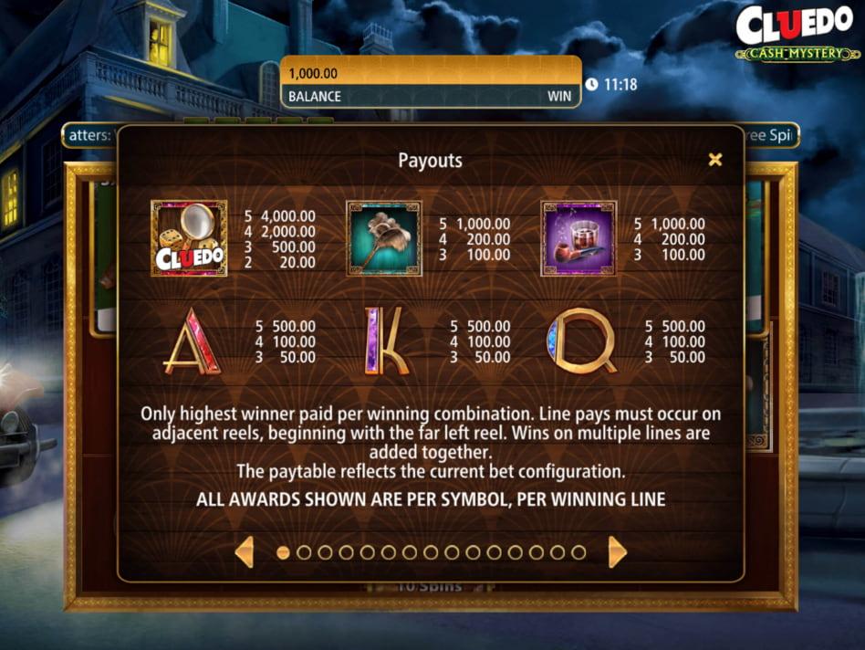 Cluedo Cash Mystery slot game