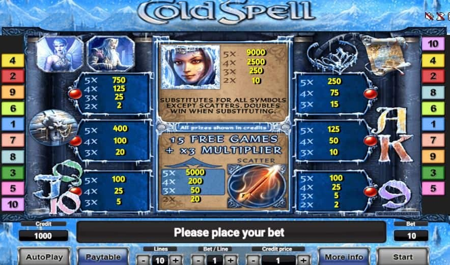 Cold Spell slot game
