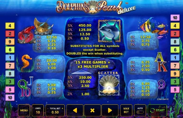 Dolphin´s Pearl deluxe slot game