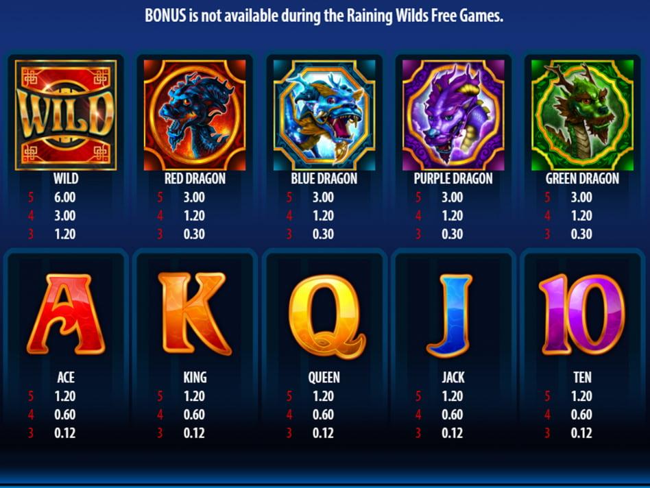 Dragon Spin slot game