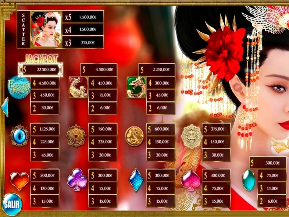 Eastern Dreams slot game