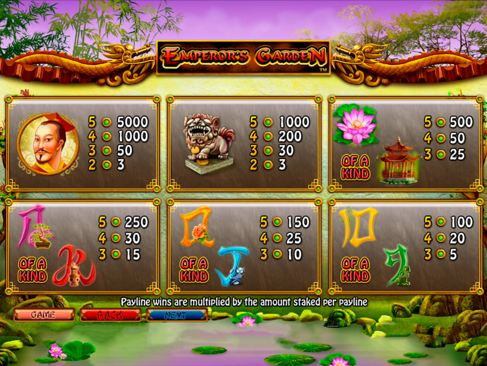 Emperor's Gold slot game