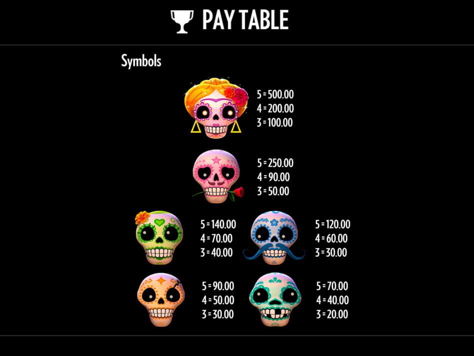 Esqueleto Explosivo 2 slot game
