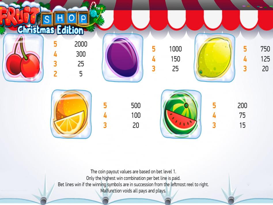 Fruit Shop Christmas Edition slot game