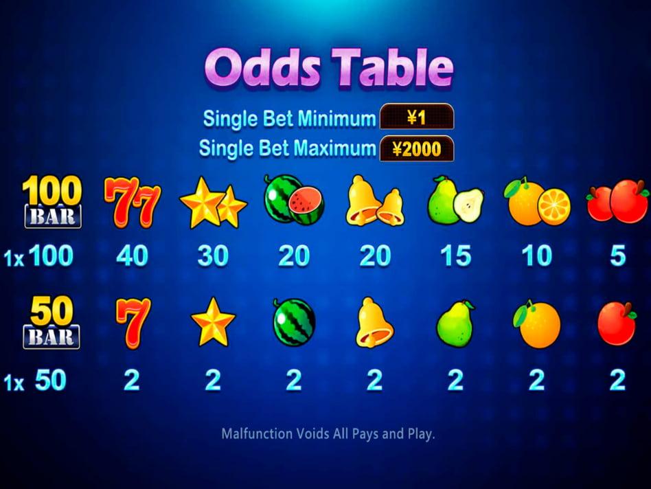 Fruit Slot slot game