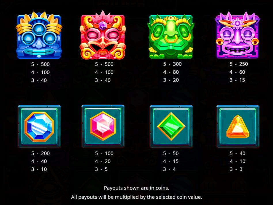 Golden City slot game