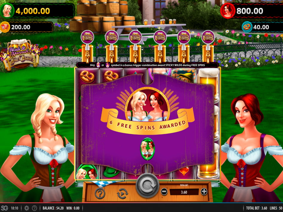 Heidi's Bier Haus slot game
