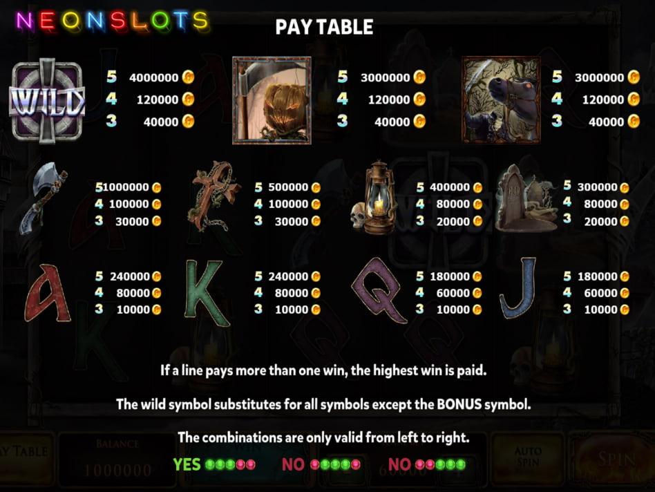Jack O'Lantern vs The Headless Horseman slot game