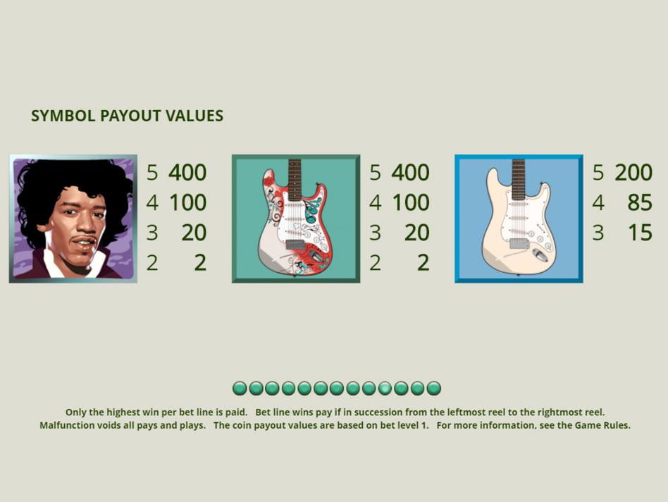 Jimi Hendrix slot game
