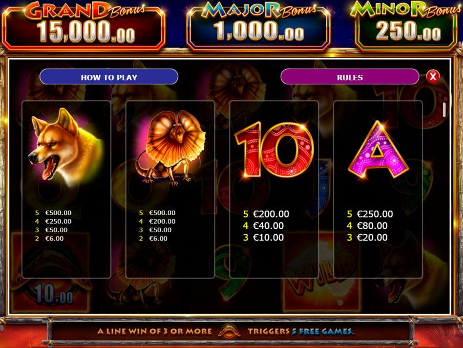Kanga Cash Extra slot game