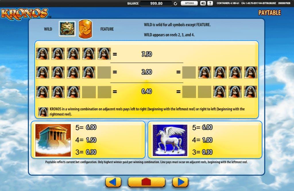 Kronos slot game