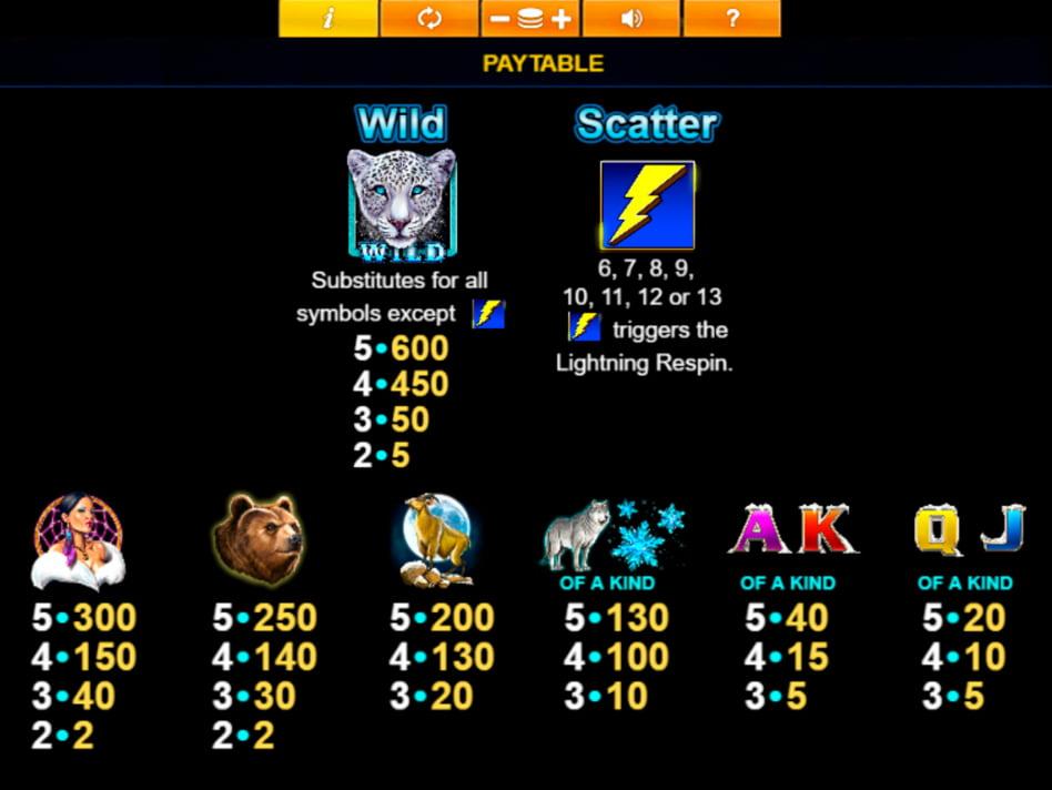 Lightning Leopard slot game