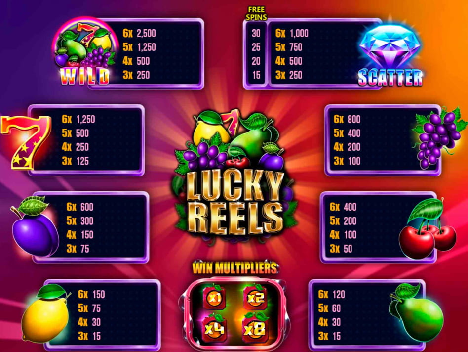 Lucky Reels slot game
