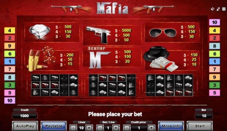Mafia slot game