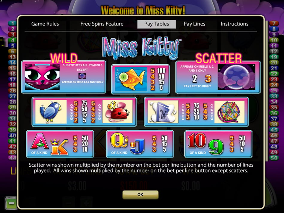 Miss Kitty slot game