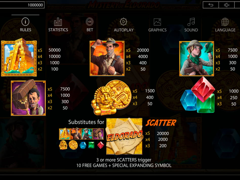 Mystery of Eldorado slot game