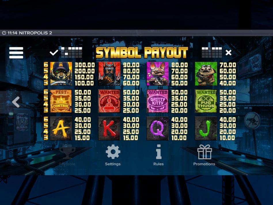Nitropolis 2 slot game