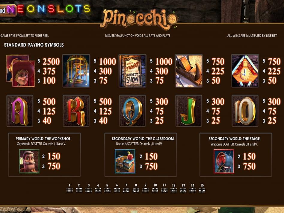Pinocchio slot game