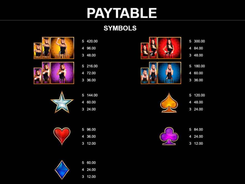 Playboy Gold Jackpot slot game