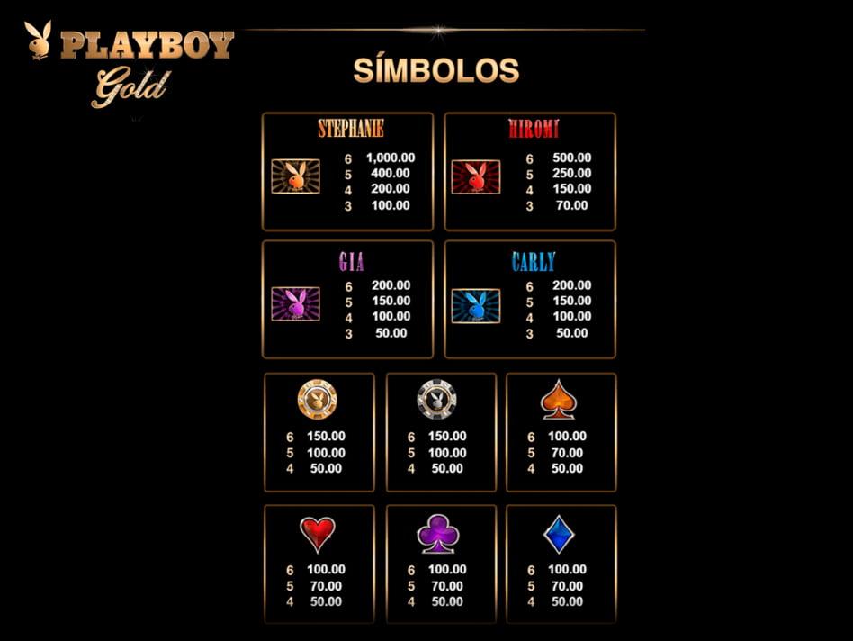 Playboy Gold slot game