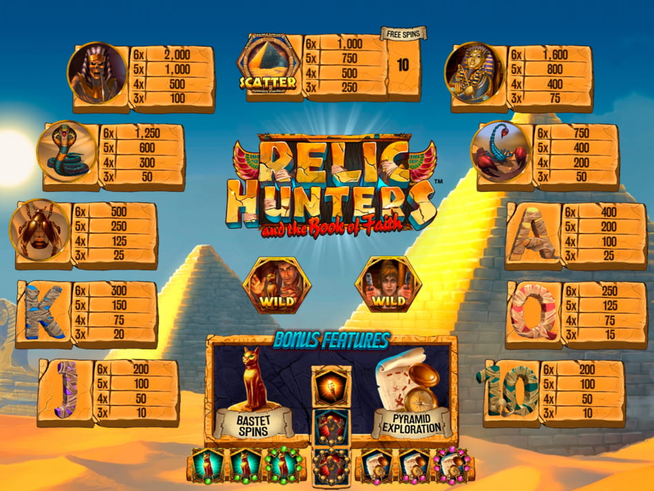Relic Hunters and the Book of Faith slot game