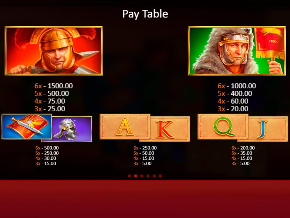 Rome & Egypt slot game