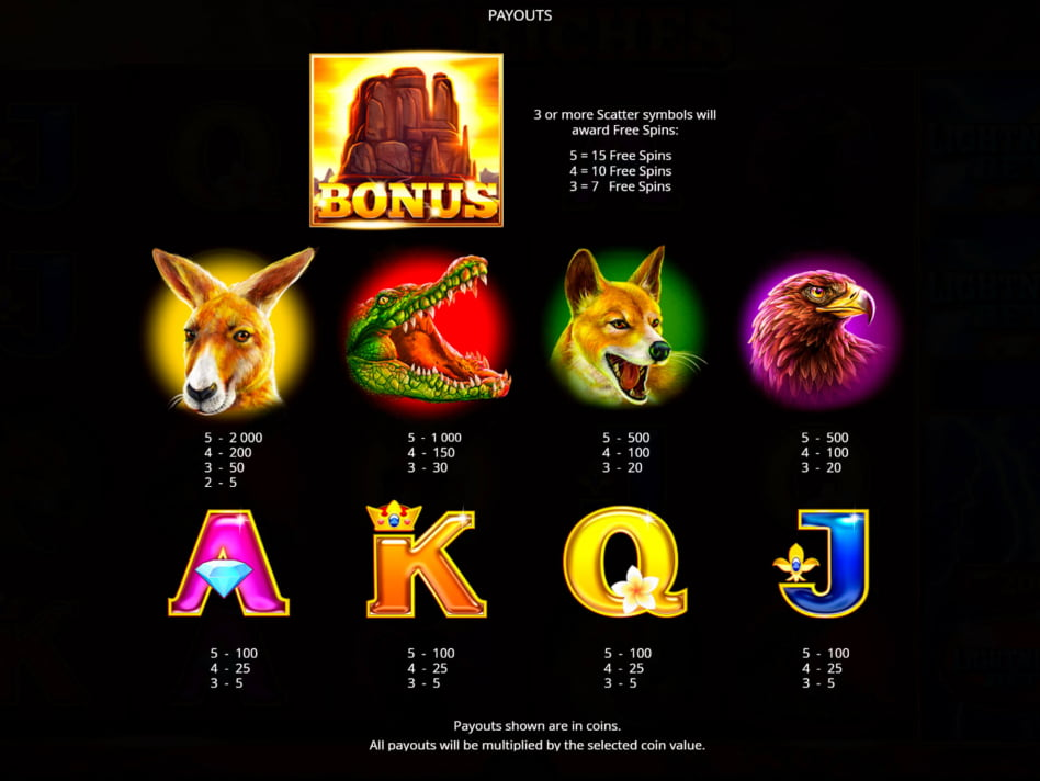 Roo Riches slot game