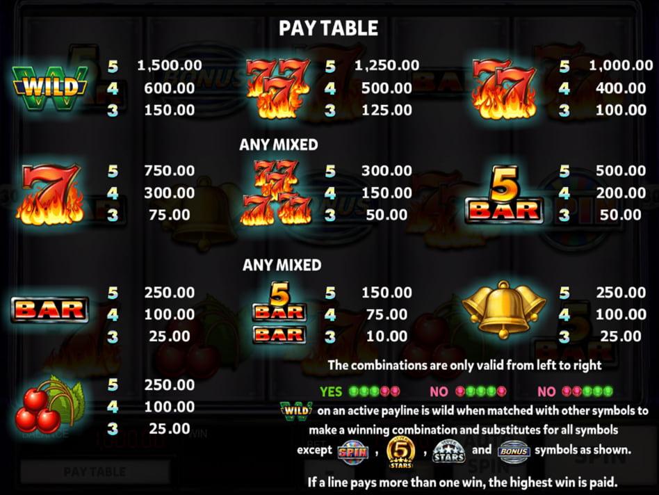 Super 7 Stars slot game