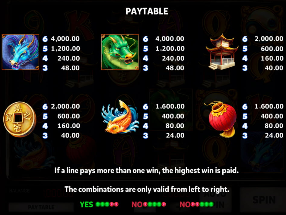 The Legendary Red Dragon slot game