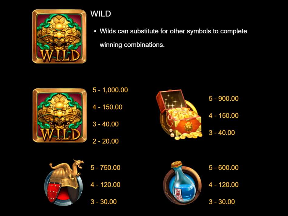 Treasures of Lion City slot game