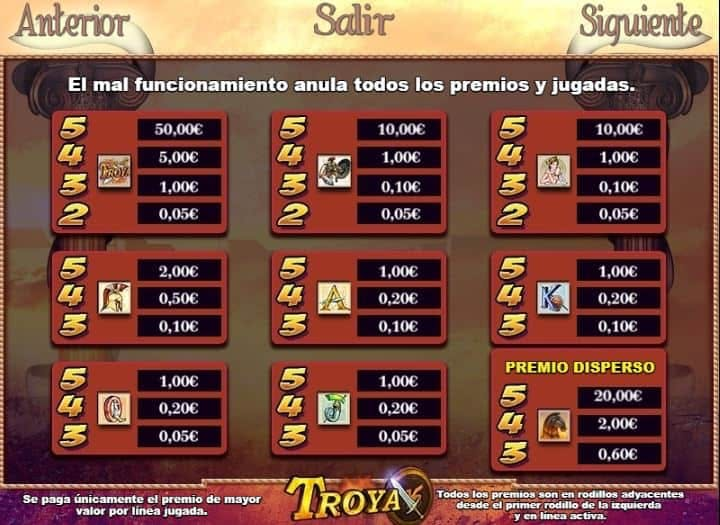 Troya slot game