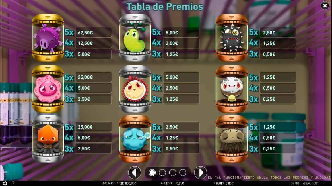 Viral Slot slot game