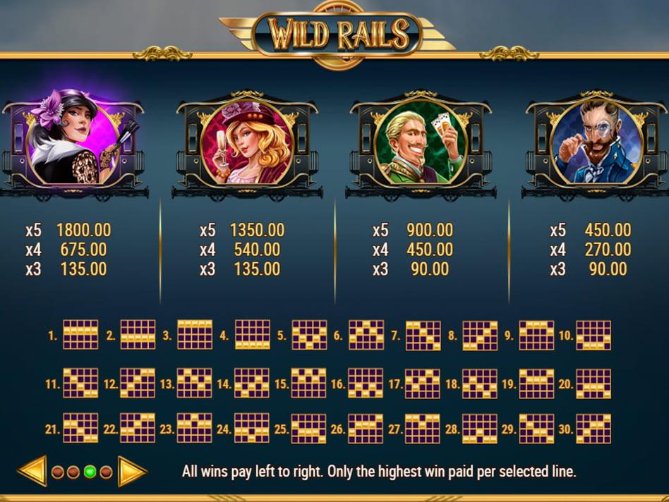 Wild Rails slot game