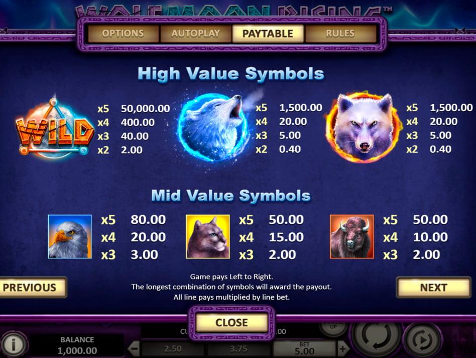 Wolf Moon Rising slot game