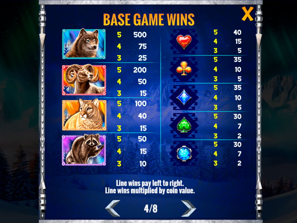 Wolf Ridge slot game