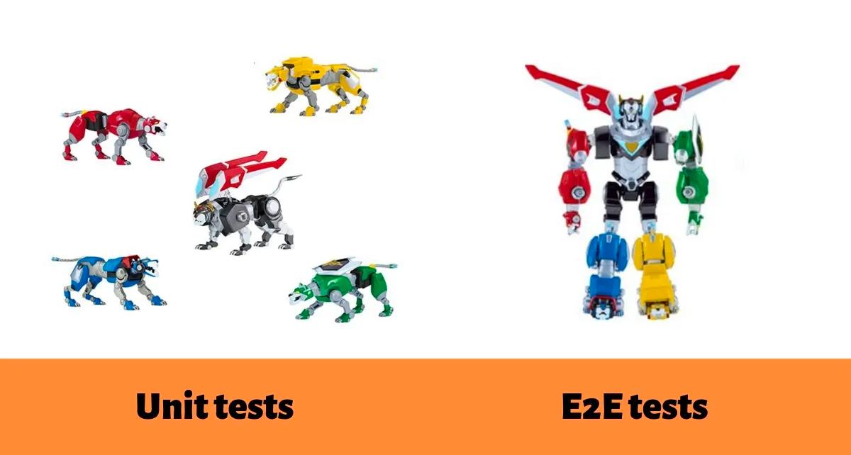 Unit 是小單位的測試,而 E2E 則是完整的應用測試