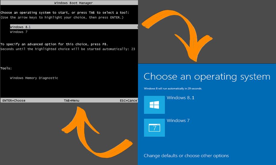 Chuyển đổi MenuBoot dạng text và đồ họa trên Windows